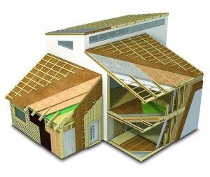 steico - Naturhaussysteme